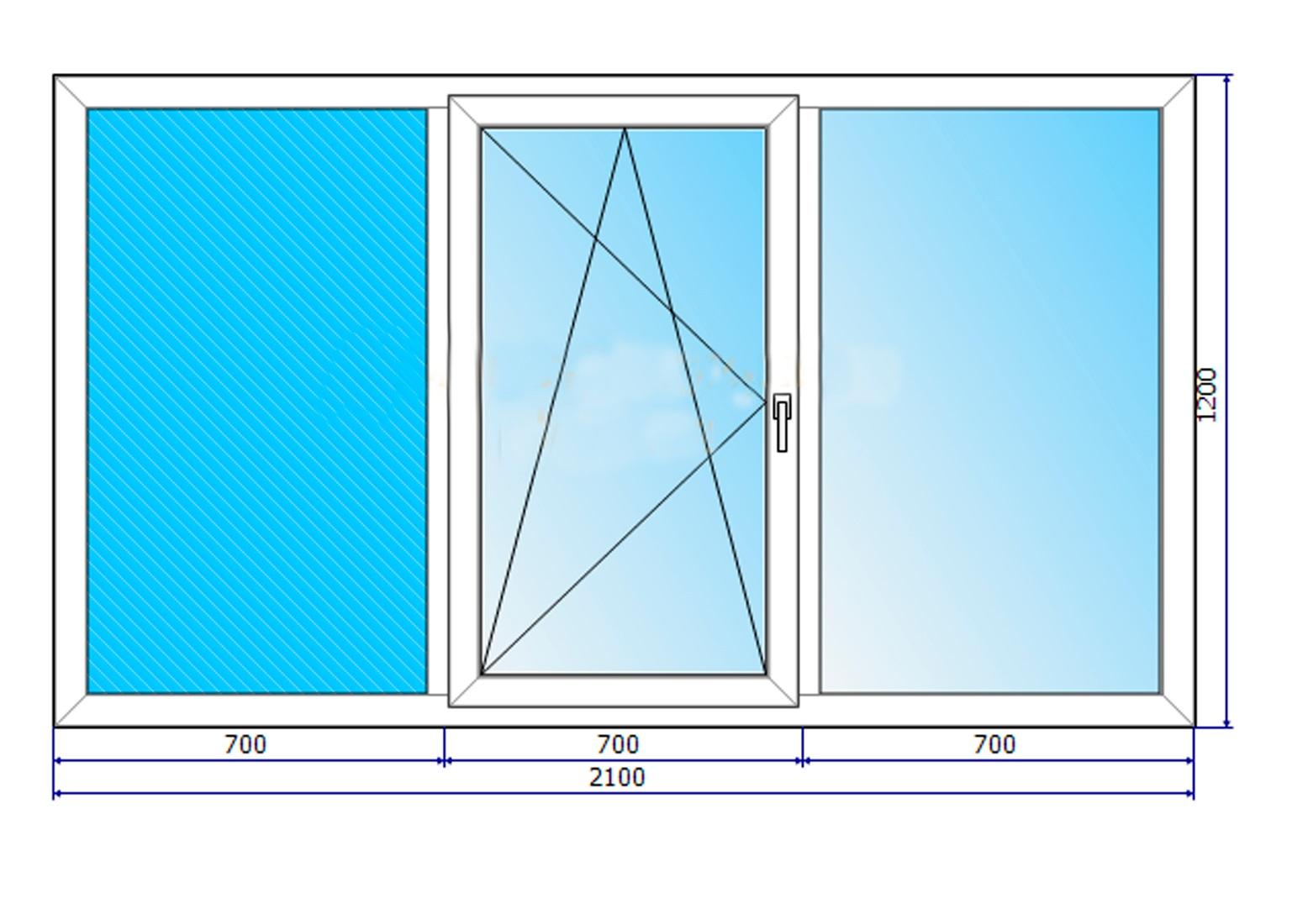картинки с размерами окон реплики пандора